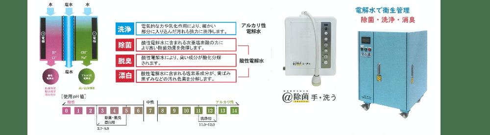電解水生成装置の説明